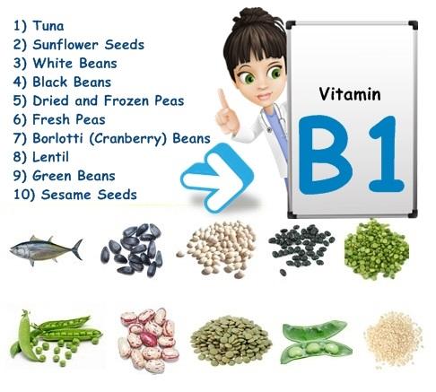 Vai Trò Và Tác Dụng Của Vitamin B1 Đối Với Con Người